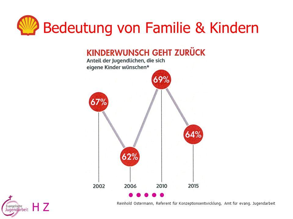 Reinhold Ostermann, Referent für Konzeptionsentwicklung, Amt für evang. Jugendarbeit Bedeutung von Familie & Kindern H Z