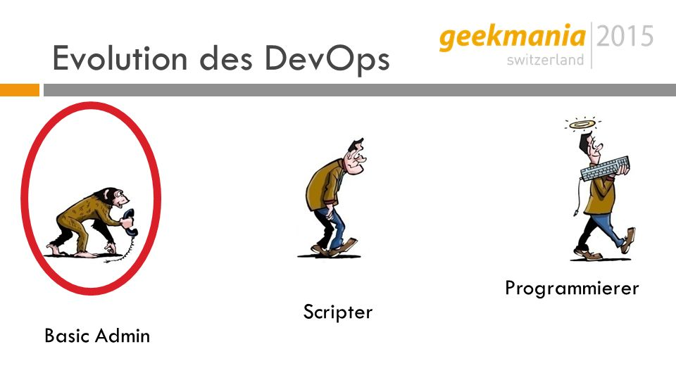 Evolution des DevOps Basic Admin Scripter Programmierer