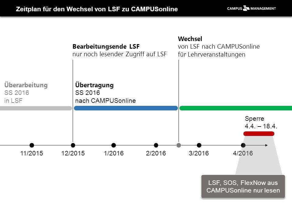 Zeitplan für den Wechsel von LSF zu CAMPUSonline 4/20161/201612/201511/20152/20163/2016 Sperre 4.4.