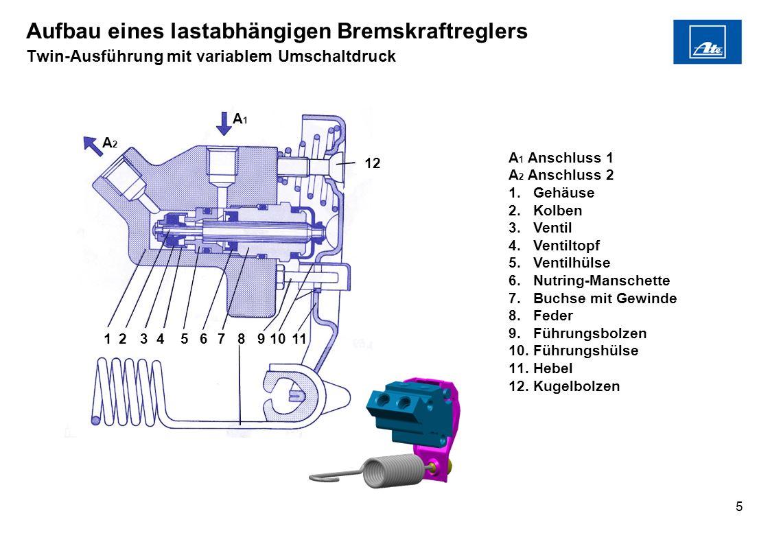 5 Aufbau eines lastabhängigen Bremskraftreglers Twin-Ausführung mit variablem Umschaltdruck A 1 Anschluss 1 A 2 Anschluss 2 1.Gehäuse 2.Kolben 3.Venti