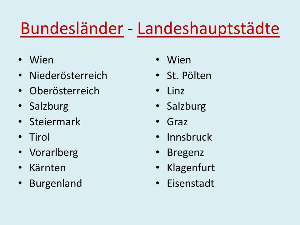 Bundesländer - Landeshauptstädte Wien Niederösterreich Oberösterreich Salzburg Steiermark Tirol Vorarlberg Kärnten Burgenland Wien St. Pölten Linz Sal