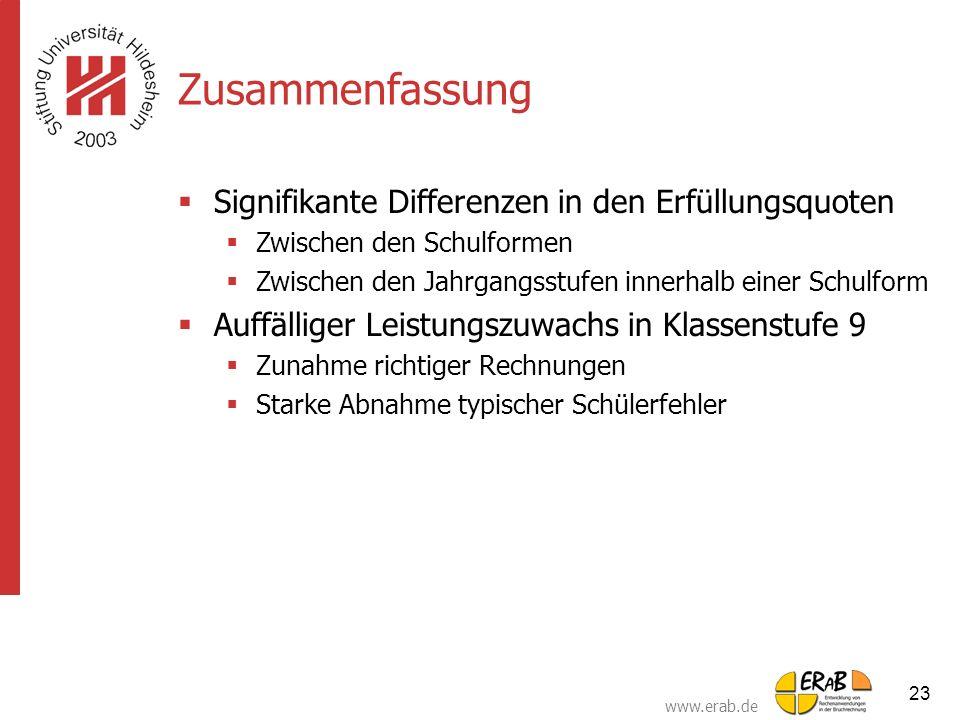 www.erab.de 23 Zusammenfassung  Signifikante Differenzen in den Erfüllungsquoten  Zwischen den Schulformen  Zwischen den Jahrgangsstufen innerhalb