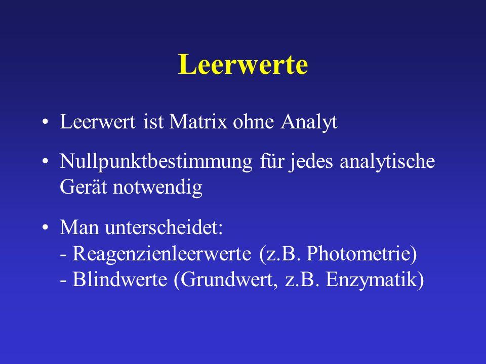 Leerwerte Leerwert ist Matrix ohne Analyt Nullpunktbestimmung für jedes analytische Gerät notwendig Man unterscheidet: - Reagenzienleerwerte (z.B. Pho