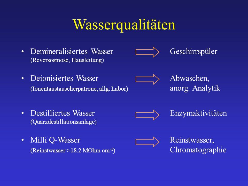Wasserqualitäten Demineralisiertes Wasser Geschirrspüler (Reversosmose, Hausleitung) Deionisiertes Wasser Abwaschen, (Ionentaustauscherpatrone, allg.