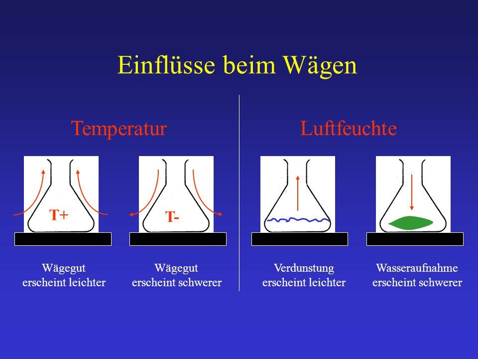 Einflüsse beim Wägen Wägegut erscheint leichter T+ T- Wägegut erscheint schwerer TemperaturLuftfeuchte Verdunstung erscheint leichter Wasseraufnahme e