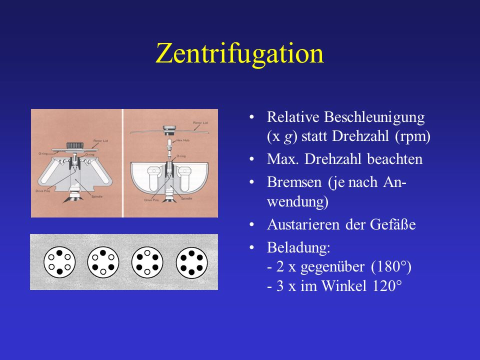 Zentrifugation Relative Beschleunigung (x g) statt Drehzahl (rpm) Max. Drehzahl beachten Bremsen (je nach An- wendung) Austarieren der Gefäße Beladung