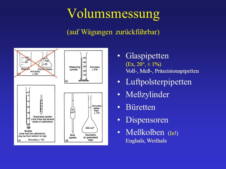 Volumsmessung (auf Wägungen zurückführbar) Glaspipetten (Ex, 20°, ± 1%) Voll-, Meß-, Präszisionspipetten Luftpolsterpipetten Meßzylinder Büretten Disp
