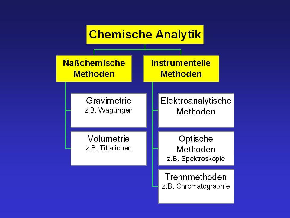 Kriterien zur Beurteilung einer Methode Spezifität (Selektivität) Empfindlichkeit (Nachweisgrenzen) Genauigkeit & Reproduzierbarkeit (accuracy & precision)