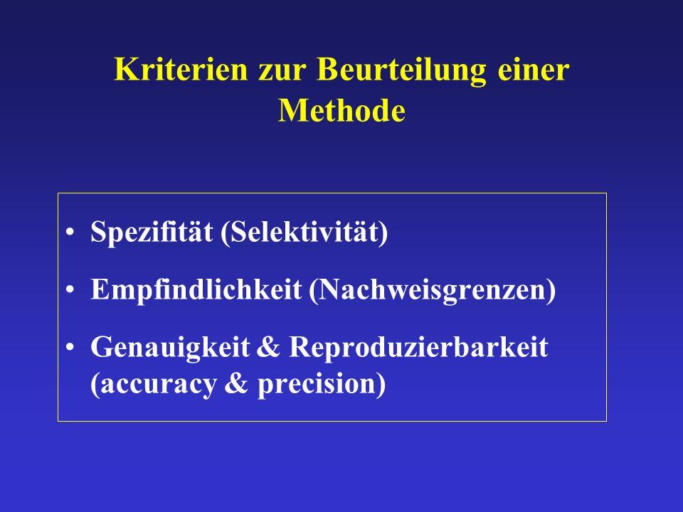 Kriterien zur Beurteilung einer Methode Spezifität (Selektivität) Empfindlichkeit (Nachweisgrenzen) Genauigkeit & Reproduzierbarkeit (accuracy & preci