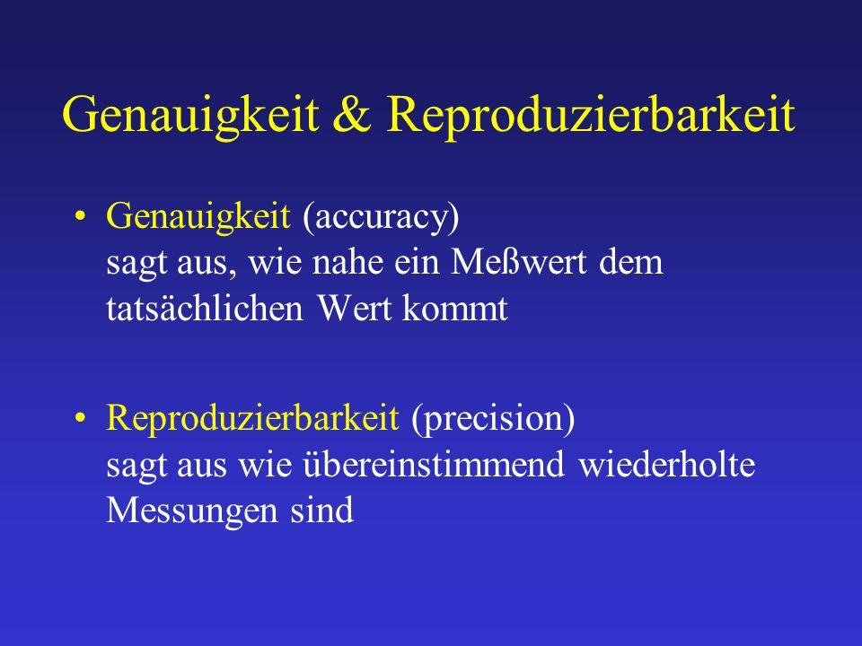 Genauigkeit & Reproduzierbarkeit Genauigkeit (accuracy) sagt aus, wie nahe ein Meßwert dem tatsächlichen Wert kommt Reproduzierbarkeit (precision) sag