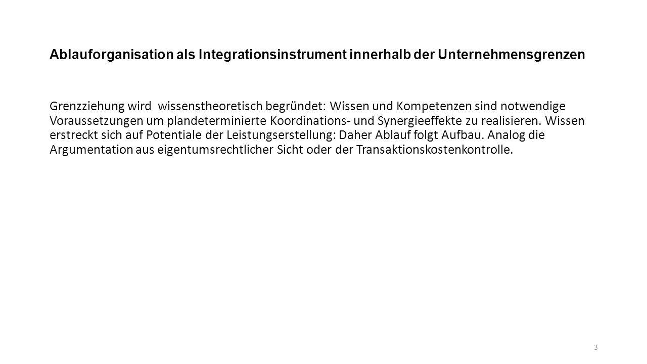 Ablauforganisation als Integrationsinstrument innerhalb der Unternehmensgrenzen Grenzziehung wird wissenstheoretisch begründet: Wissen und Kompetenzen sind notwendige Voraussetzungen um plandeterminierte Koordinations- und Synergieeffekte zu realisieren.