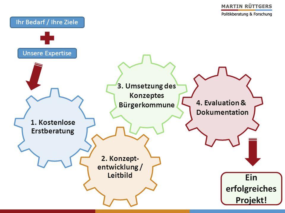 1. Kostenlose Erstberatung 3. Umsetzung des Konzeptes Bürgerkommune 2. Konzept- entwicklung / Leitbild 4. Evaluation & Dokumentation Ein erfolgreiches