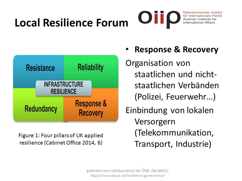 Local Resilience Forum Response & Recovery Organisation von staatlichen und nicht- staatlichen Verbänden (Polizei, Feuerwehr…) Einbindung von lokalen Versorgern (Telekommunikation, Transport, Industrie) gefördert vom Jubiläumsfond der ÖNB (Nr.16601) http://www.oiip.ac.at/resilience-governance/ Figure 1: Four pillars of UK applied resilience (Cabinet Office 2014, 6)