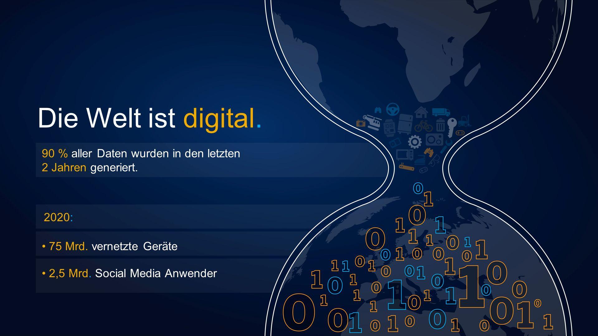 Die Welt ist digital. 2020: 90 % aller Daten wurden in den letzten 2 Jahren generiert. 75 Mrd. vernetzte Geräte 2,5 Mrd. Social Media Anwender