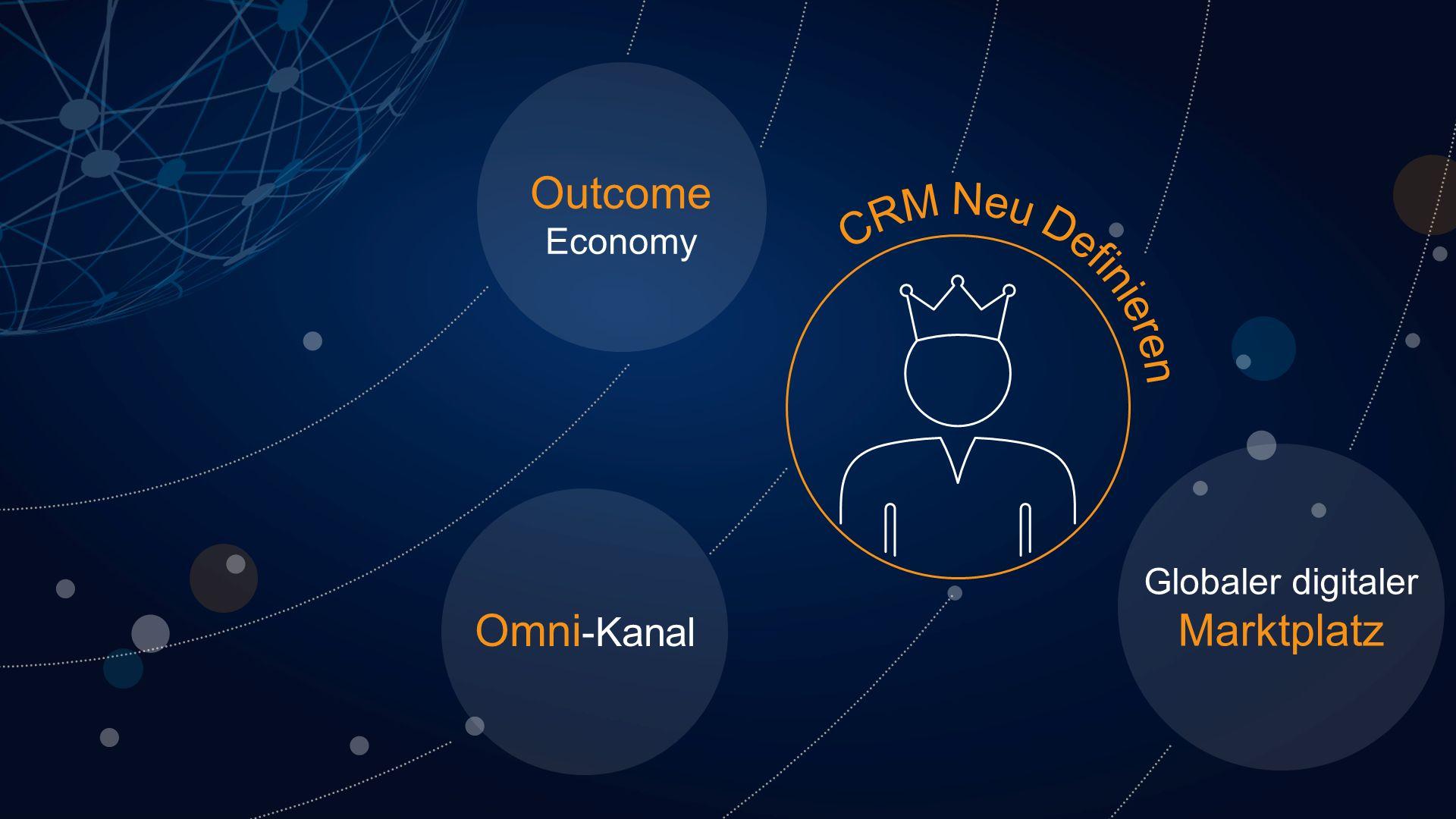 Globaler digitaler Marktplatz Outcome Economy Omni -Kanal