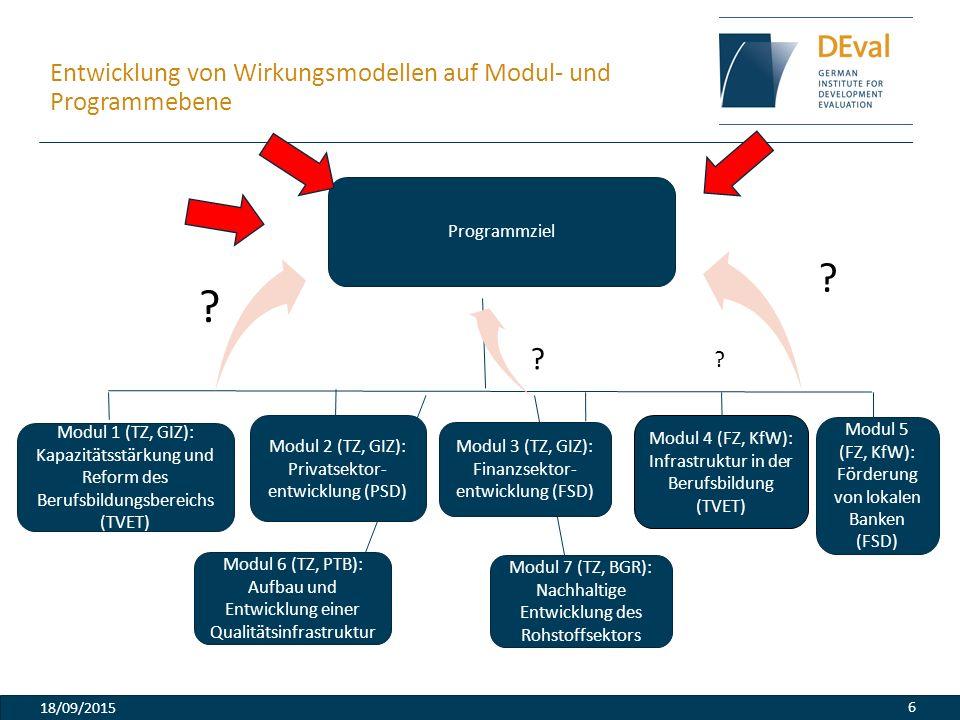 Entwicklung von Wirkungsmodellen auf Modul- und Programmebene 18/09/2015 6 Programmziel Modul 1 (TZ, GIZ): Kapazitätsstärkung und Reform des Berufsbil