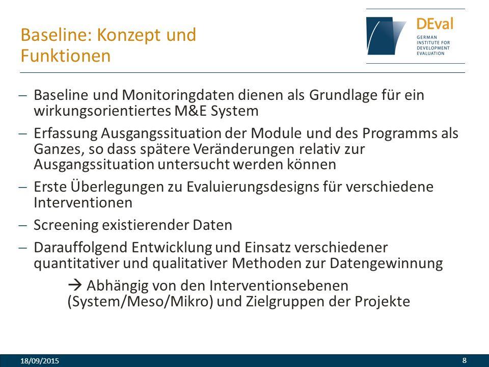 Baseline: Konzept und Funktionen  Baseline und Monitoringdaten dienen als Grundlage für ein wirkungsorientiertes M&E System  Erfassung Ausgangssitua