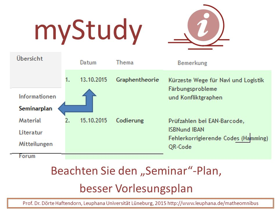"""myStudy Beachten Sie den """"Seminar""""-Plan, besser Vorlesungsplan Prof. Dr. Dörte Haftendorn, Leuphana Universität Lüneburg, 2015 http://www.leuphana.de/"""