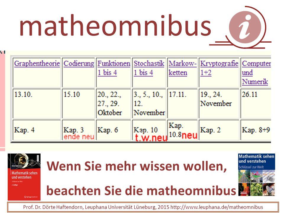 matheomnibus beachten Sie die matheomnibus Prof. Dr. Dörte Haftendorn, Leuphana Universität Lüneburg, 2015 http://www.leuphana.de/matheomnibus Wenn Si