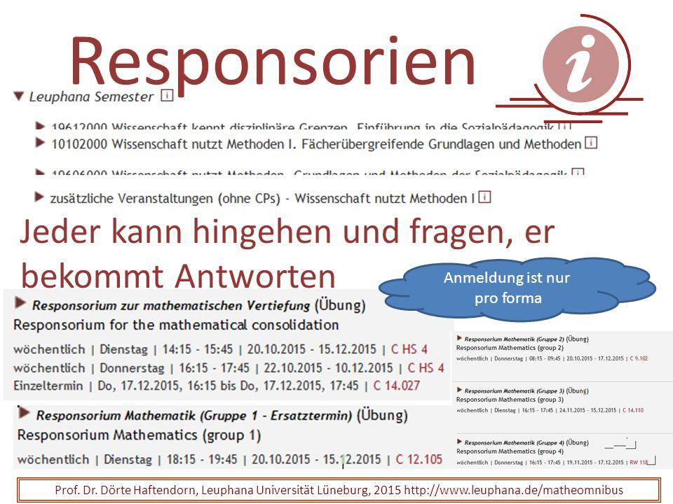 Responsorien Prof. Dr. Dörte Haftendorn, Leuphana Universität Lüneburg, 2015 http://www.leuphana.de/matheomnibus Jeder kann hingehen und fragen, er be