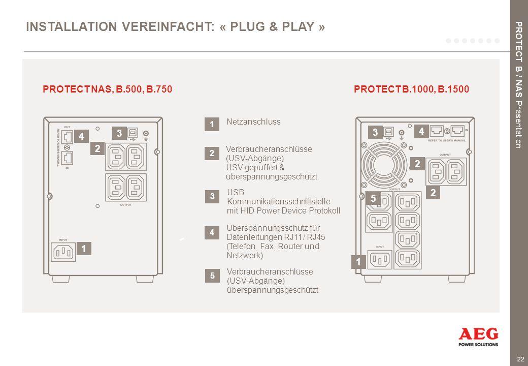 22 INSTALLATION VEREINFACHT: « PLUG & PLAY » PROTECT B / NAS Präsentation Netzanschluss 1 Überspannungsschutz für Datenleitungen RJ11 / RJ45 (Telefon, Fax, Router und Netzwerk) 4 Verbraucheranschlüsse (USV-Abgänge) USV gepuffert & überspannungsgeschützt 2 USB Kommunikationsschnittstelle mit HID Power Device Protokoll 3 Verbraucheranschlüsse (USV-Abgänge) überspannungsgeschützt 5 PROTECT NAS, B.500, B.750PROTECT B.1000, B.1500 1 1 2 5 2 3 3 4 4 2