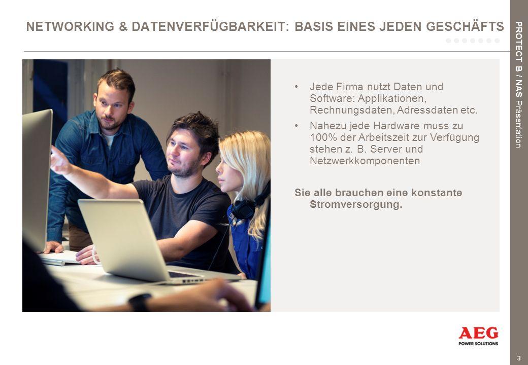 3 NETWORKING & DATENVERFÜGBARKEIT: BASIS EINES JEDEN GESCHÄFTS Jede Firma nutzt Daten und Software: Applikationen, Rechnungsdaten, Adressdaten etc.