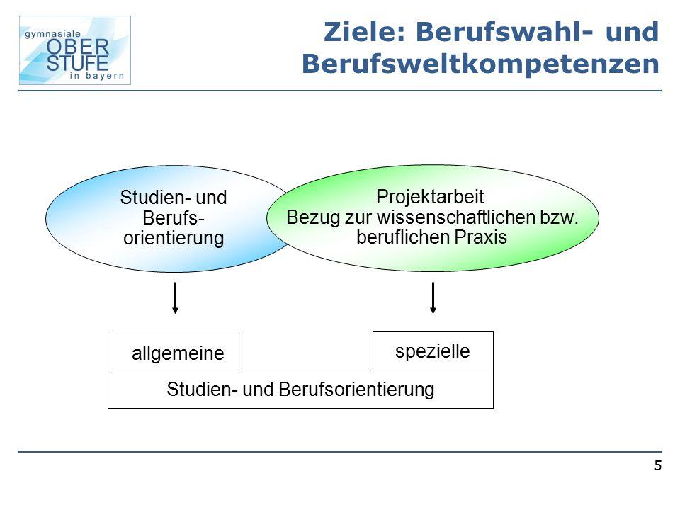 5 Studien- und Berufs- orientierung Projektarbeit Bezug zur wissenschaftlichen bzw. beruflichen Praxis allgemeine spezielle Studien- und Berufsorienti