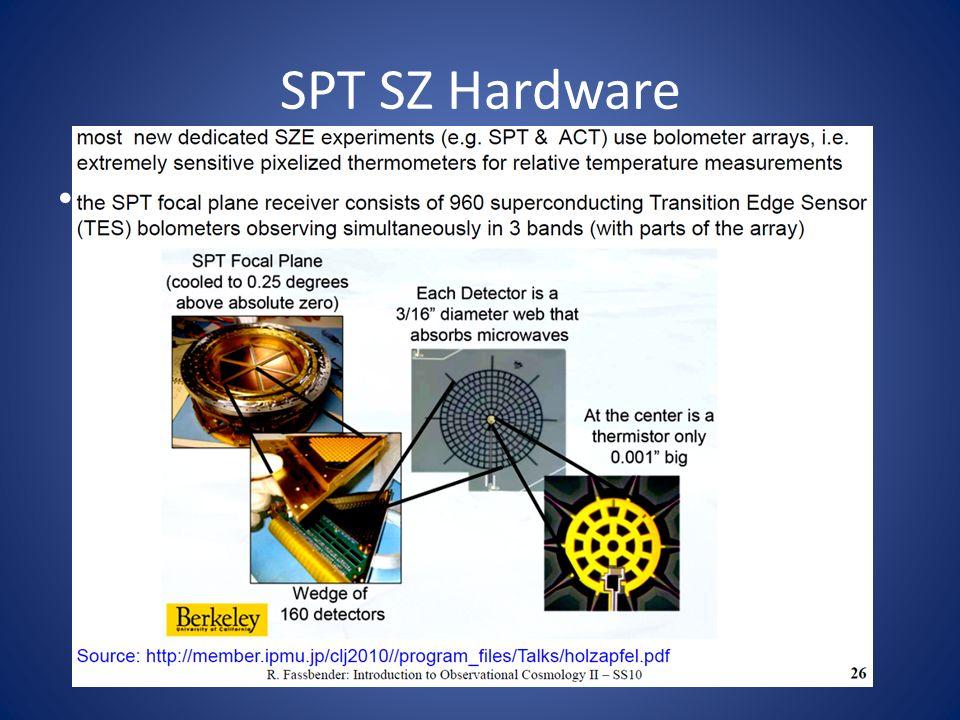 SPT SZ Hardware.