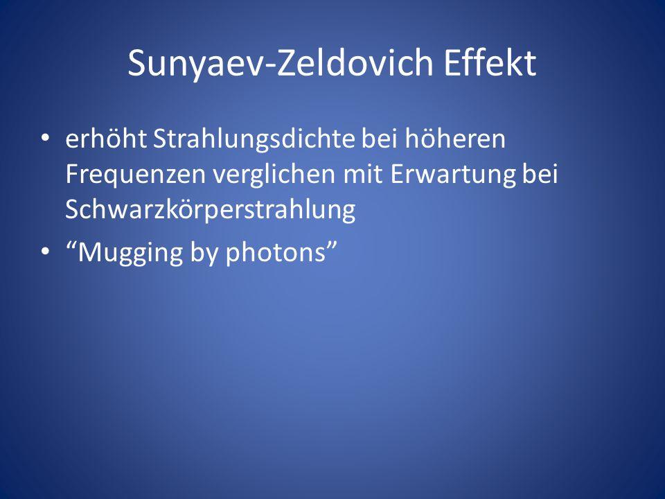 Sunyaev-Zeldovich Effekt erhöht Strahlungsdichte bei höheren Frequenzen verglichen mit Erwartung bei Schwarzkörperstrahlung Mugging by photons