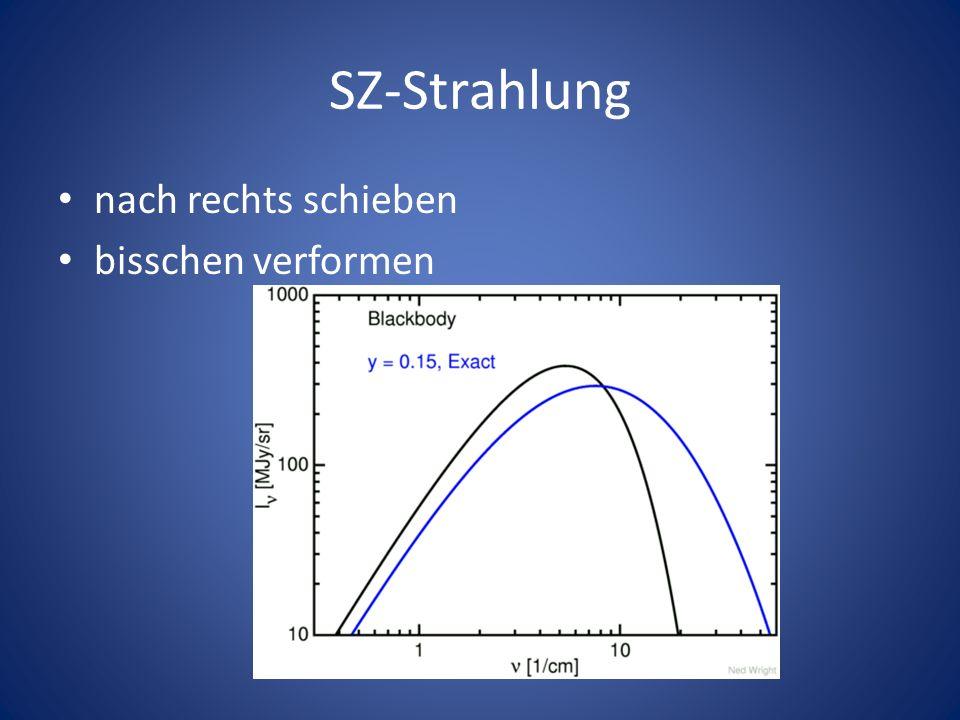 SZ-Strahlung nach rechts schieben bisschen verformen