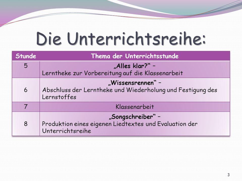 Einordnung in den Kernlehrplan des Faches Deutsch: In dieser Unterrichtsreihe sind drei der vier Kompetenzbereiche des Faches Deutsch integriert: 4 Schreiben Lesen und Umgang mit Texten und Medien Reflexion über Sprache