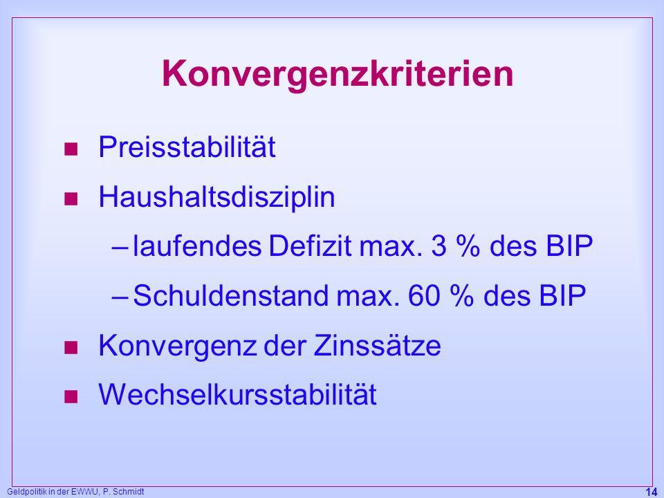 Geldpolitik in der EWWU, P. Schmidt 14 Konvergenzkriterien n Preisstabilität n Haushaltsdisziplin –laufendes Defizit max. 3 % des BIP –Schuldenstand m