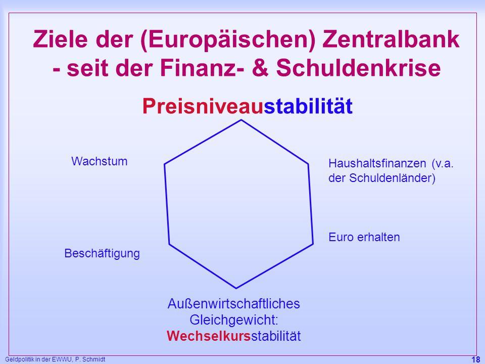 Geldpolitik in der EWWU, P. Schmidt 18 Ziele der (Europäischen) Zentralbank - seit der Finanz- & Schuldenkrise Wachstum Euro erhalten Außenwirtschaftl
