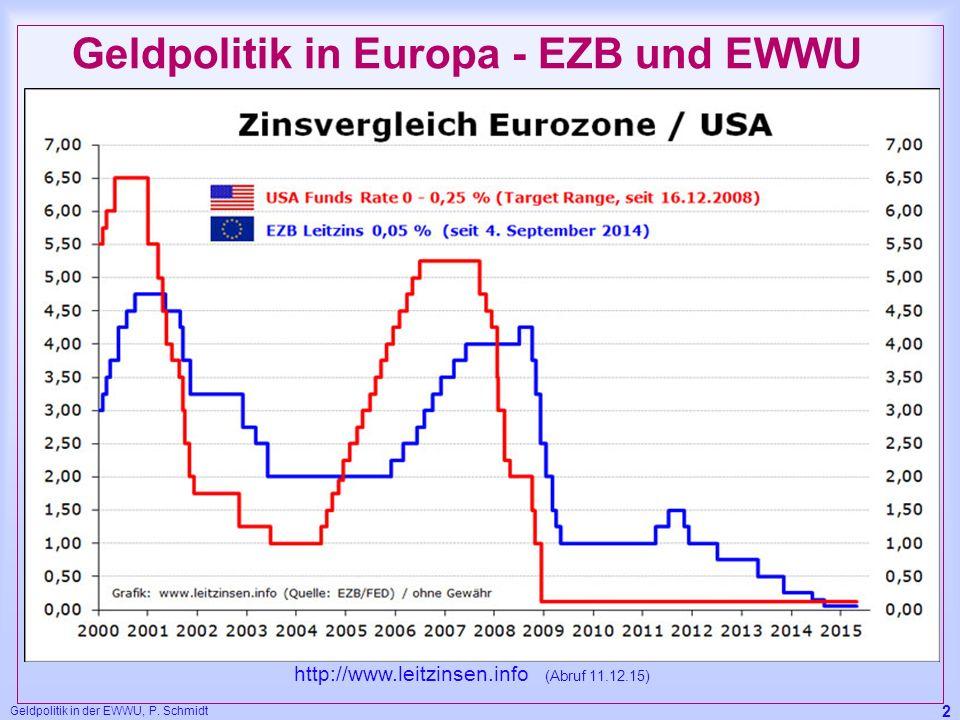 Geldpolitik in der EWWU, P. Schmidt 2 Geldpolitik in Europa - EZB und EWWU http://www.leitzinsen.info (Abruf 11.12.15)
