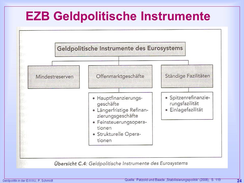 """Geldpolitik in der EWWU, P. Schmidt 24 EZB Geldpolitische Instrumente Quelle: Pätzold und Baade """"Stabilisierungspolitik"""" (2008), S. 119"""