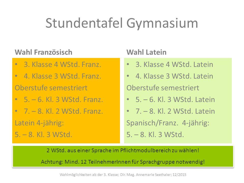 Stundentafel Gymnasium Wahl Französisch 3. Klasse 4 WStd. Franz. 4. Klasse 3 WStd. Franz. Oberstufe semestriert 5. – 6. Kl. 3 WStd. Franz. 7. – 8. Kl.
