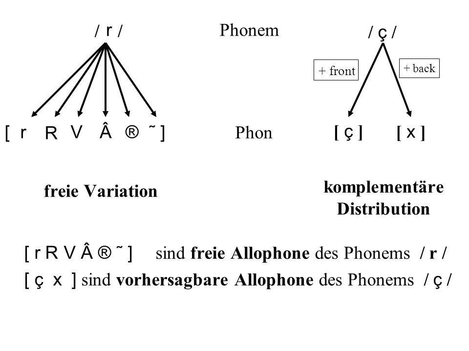 r [r R V®˜ ] // Phonem Phon freie Variation + front + back / ç / [ ç ] [ x ] komplementäre Distribution [ r R V ® ˜ ] sind freie Allophone des Phonems / r / [ ç x ] sind vorhersagbare Allophone des Phonems / ç /
