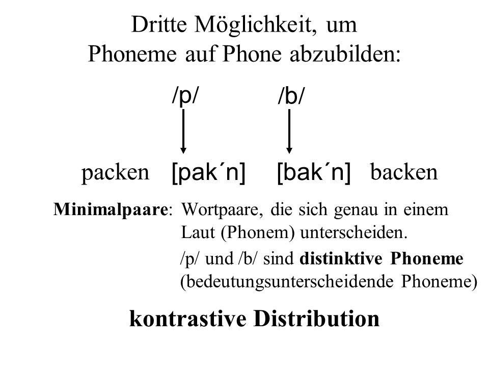 packenbacken [pak´n][bak´n] /p//p/ /b//b/ Dritte Möglichkeit, um Phoneme auf Phone abzubilden: Minimalpaare: Wortpaare, die sich genau in einem Laut (Phonem) unterscheiden.