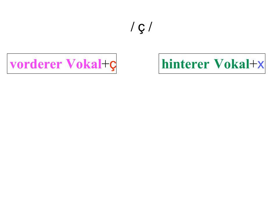 / ç / vorderer Vokal+ ç hinterer Vokal+ x
