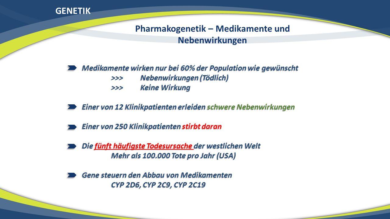 GENETIK Pharmakogenetik – Medikamente und Nebenwirkungen Medikamente wirken nur bei 60% der Population wie gewünscht >>>Nebenwirkungen (Tödlich) >>>Ke