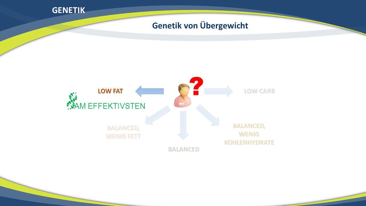 GENETIK LOW FAT LOW CARB BALANCED, WENIG FETT BALANCED, WENIG KOHLENHYDRATE BALANCED ? AM EFFEKTIVSTEN Genetik von Übergewicht