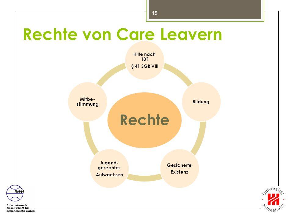 Rechte von Care Leavern 15 Rechte Hilfe nach 18? § 41 SGB VIII Bildung Gesicherte Existenz Jugend- gerechtes Aufwachsen Mitbe- stimmung