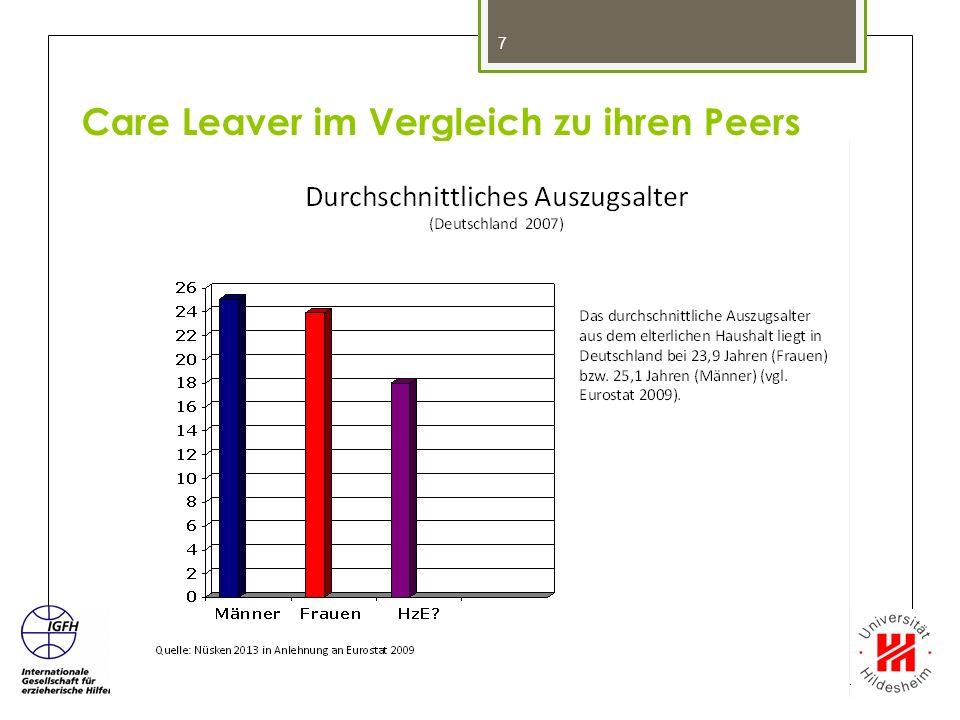 Care Leaver im Vergleich zu ihren Peers 7