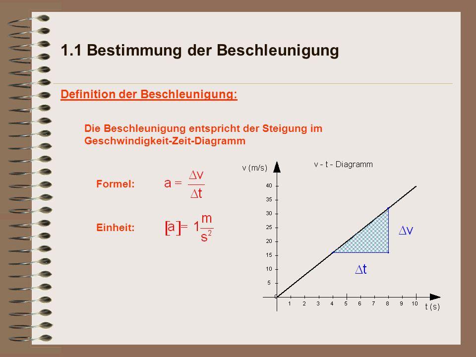 Definition der Beschleunigung: 1.1 Bestimmung der Beschleunigung Die Beschleunigung entspricht der Steigung im Geschwindigkeit-Zeit-Diagramm Formel: E