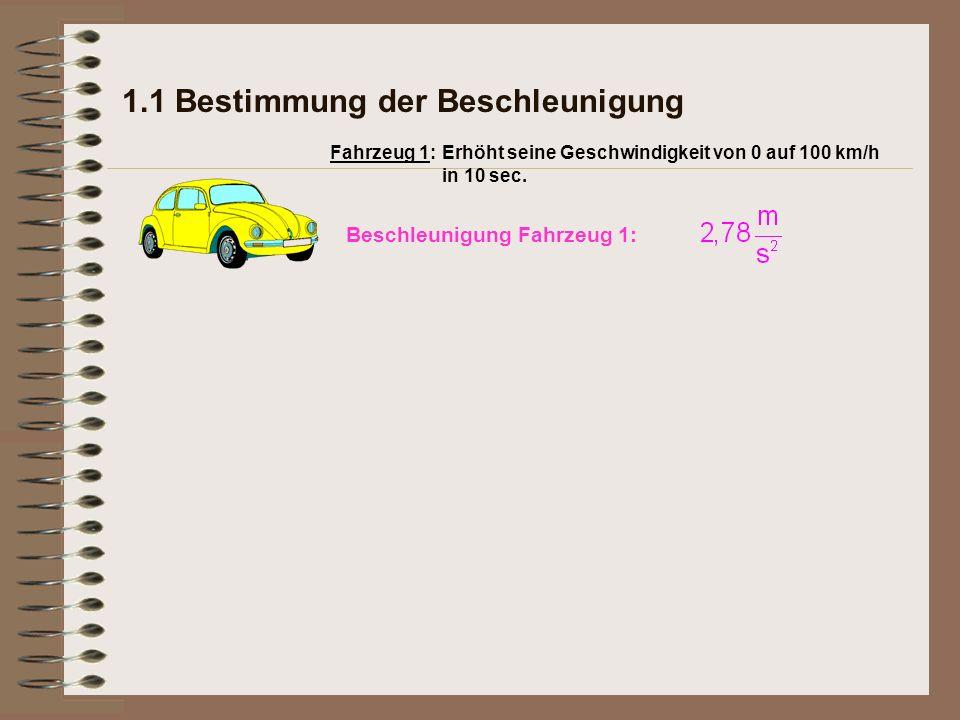 1.1 Bestimmung der Beschleunigung Beschleunigung Fahrzeug 1: Erhöht seine Geschwindigkeit von 0 auf 100 km/h in 10 sec. Fahrzeug 1:
