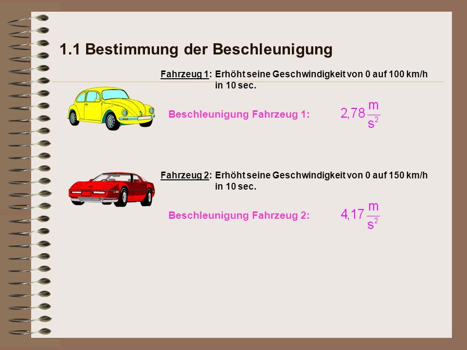 1.1 Bestimmung der Beschleunigung Beschleunigung Fahrzeug 1: Erhöht seine Geschwindigkeit von 0 auf 100 km/h in 10 sec. Fahrzeug 1: Erhöht seine Gesch