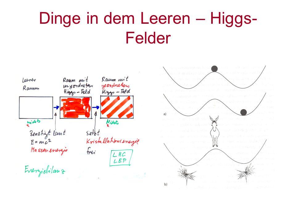 Dinge in dem Leeren – Higgs- Felder