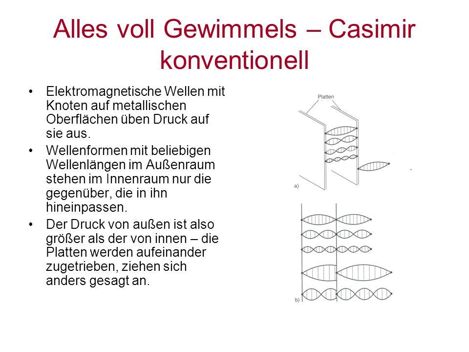 Alles voll Gewimmels – Casimir konventionell Elektromagnetische Wellen mit Knoten auf metallischen Oberflächen üben Druck auf sie aus. Wellenformen mi
