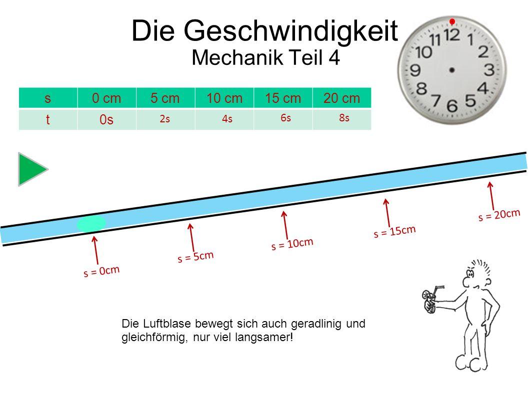 s = 0cm s = 5cm s = 10cm s = 15cm s = 20cm s0 cm5 cm10 cm15 cm20 cm t0s 2s4s 6s 8s Die Geschwindigkeit Mechanik Teil 4 Die Luftblase bewegt sich auch