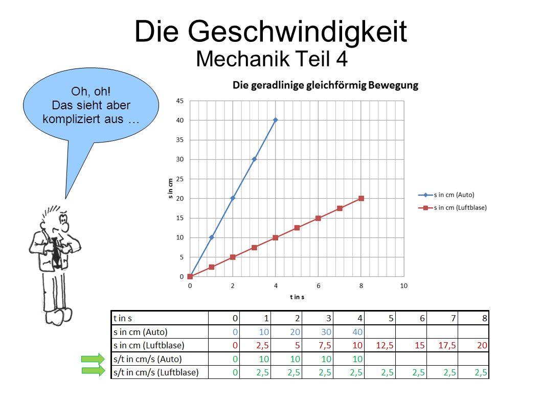 Die Geschwindigkeit Mechanik Teil 4 Und nun wird es ernst … Definition: Die Geschwindigkeit gibt an, wie schnell sich ein Körper bewegt.